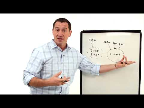 """Using a """"DBA""""- Doing Business As Effectively"""