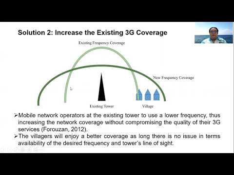 PdPR Proposed Solution: Signal Booster, 3G Coverage, 4G, Digital Subscriber Line (DSL), FWB & VSAT