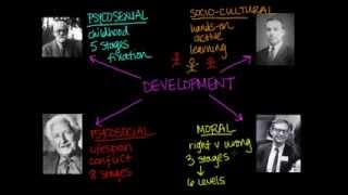 Overview of Theories of Development