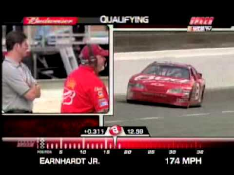 2003 Coca-Cola 600 Qualifying Dale Earnhardt Jr. will start 24th