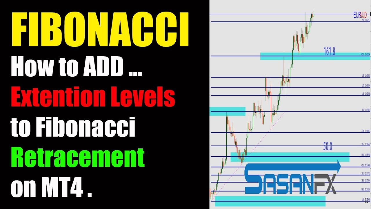 How To Add Extention Levels To Fibonacci Retracement On Mt4 Youtube