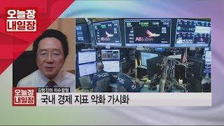 [서울경제TV] 김형진의 이슈칼럼 - 무역분쟁, 재발 …