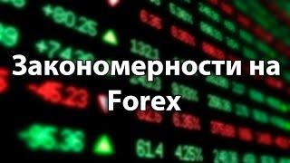 Закономерности рынка Форекс