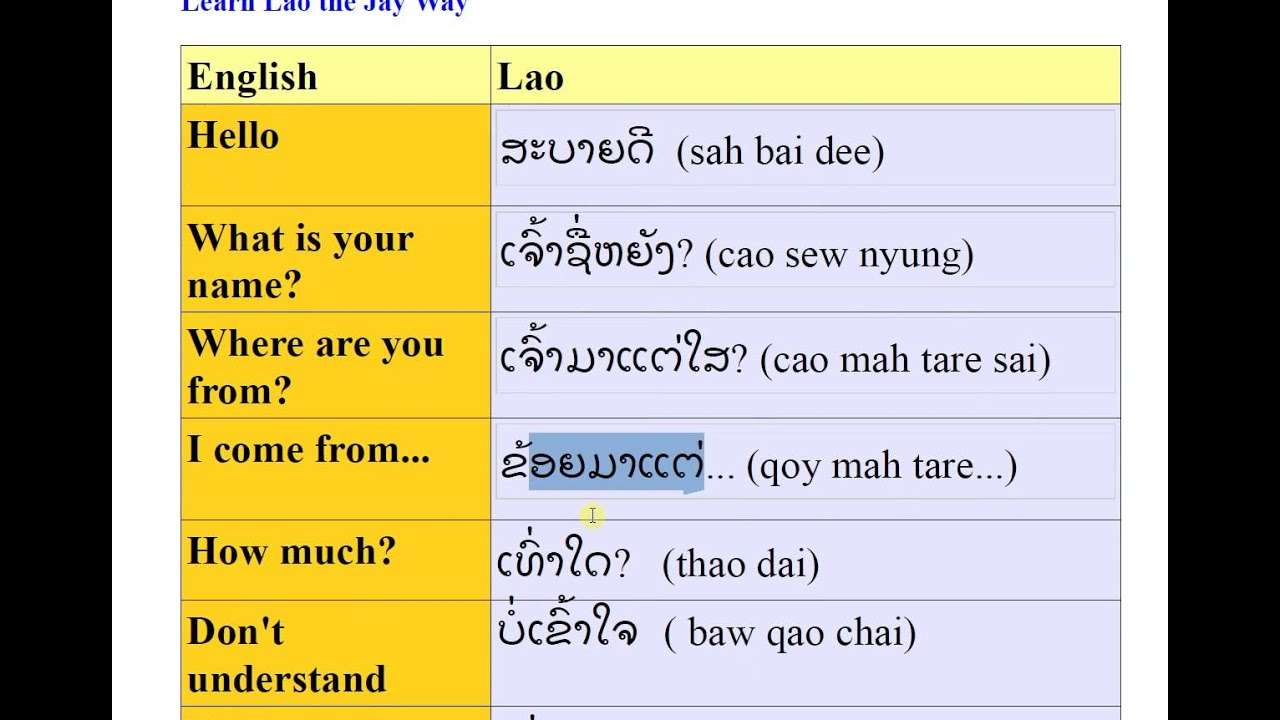 how to say thank you in laos language