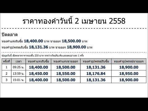 ราคาทองคำวันนี้ 2 เมษายน 2558