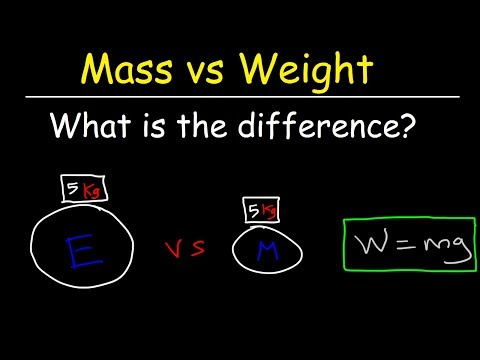 Mass vs Weight, Force of Gravity, Gravitational Acceleration, Physics Practice Problems