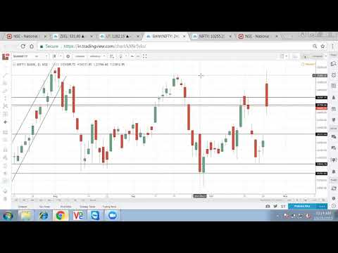 Technical Analysis Of Indian Stock Market : 25 october 2017