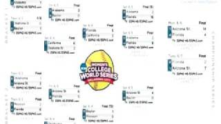 College World Series Bracket 2011 Schedule and Teams Previews