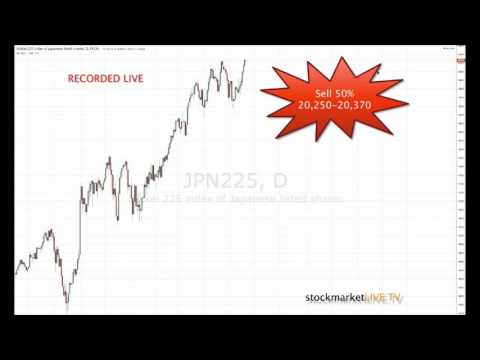 Vieira LIVE Selling the Nikkei 225 at a Market Top Predicting Markets Crash worldwide