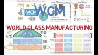 [1.95 MB] WCM - World Class Manufacturing - Melhoria Contínua