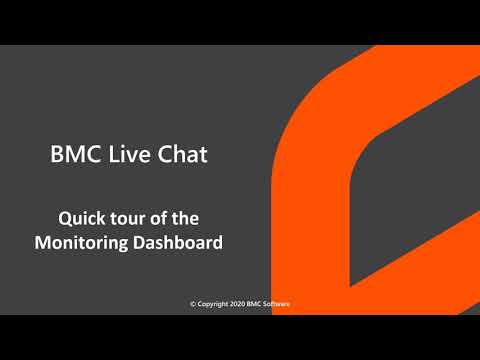 Quick tour of the Live Chat Monitoring Dashboard