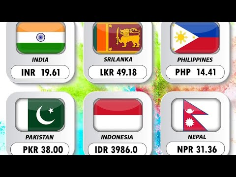 Qatar Riyal Rate Today Srilanka And India 14.12.2018***