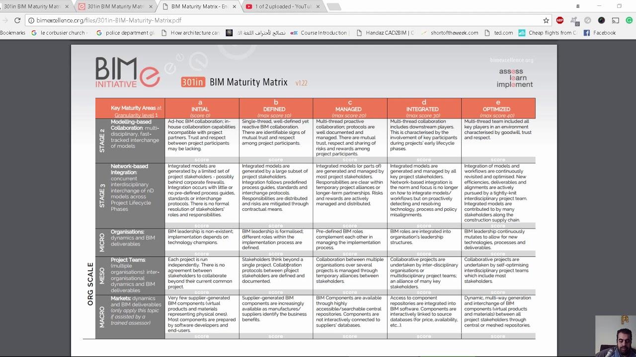 مصفوفة نضج نمذجة معلومات البناء 6