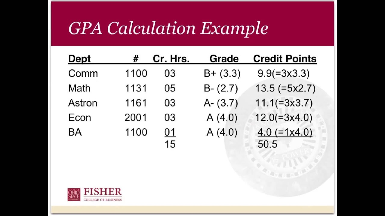 How to Calculate Your GPA v1 0 - YouTube