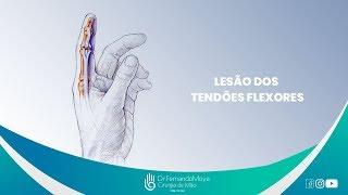 Da palma dedo base na indicador do na dor mão