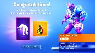 The New MAX HYBRID SKIN in Fortnite..