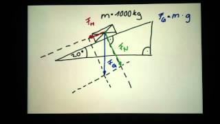 Kräftezerlegung errechnen - Beispiel - Beispielaufgabe