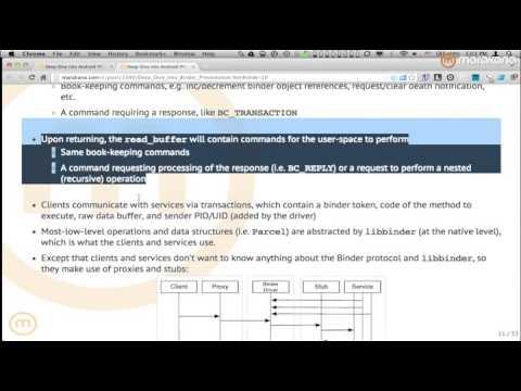 Deep Dive into Android IPC/Binder Framework