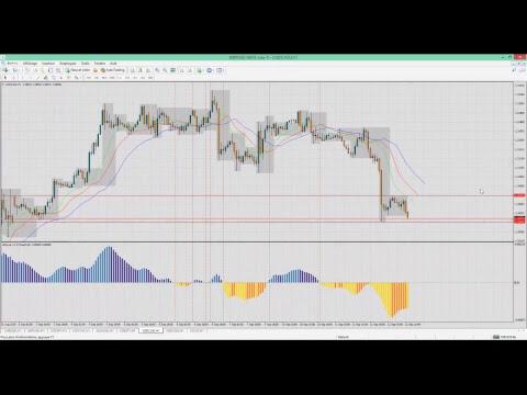 forex trading francais