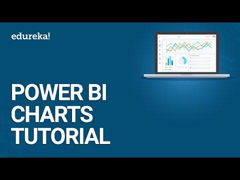 Power BI Charts Tutorial | Power BI Charts Examples | Power BI Training | Edureka