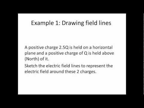 Drawing field lines