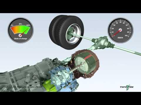 Flybus - Kinetic Energy Recovery by Flywheel