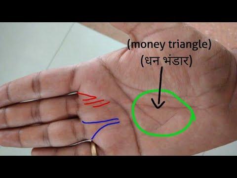 Palmistry reading in hindi. Money traingle-धन भंडार. पैसा ही पैसा हाथ में