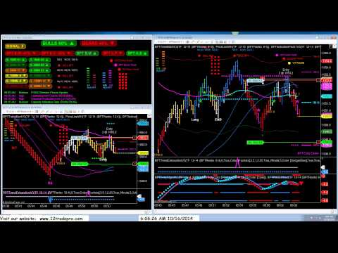 RUSSELL 2000  MINI TF Trade 10-16-2014