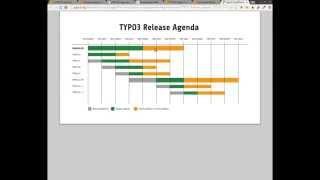 Überlegungen für die richtige TYPO3 - Version (Screencasting)