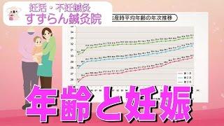 すずらん鍼灸院【不妊鍼灸】 http://www.suzuran7.jp/ 妊娠率60%の実績...