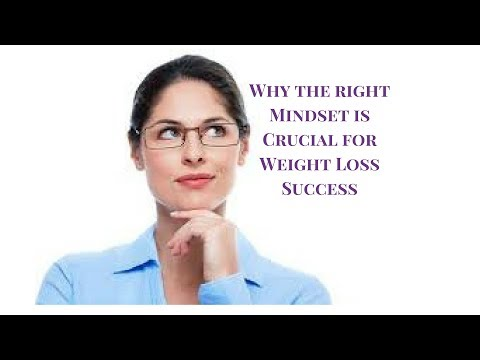 Why the Right Mindset is Crucial for Weight Loss Success