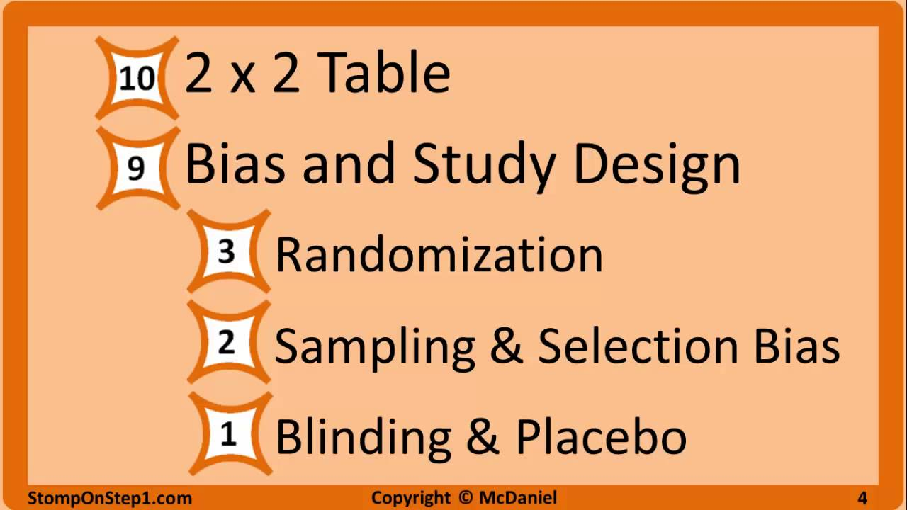 USMLE Epidemiology & Biostatistics High Yield, Behavioral Science Step 1