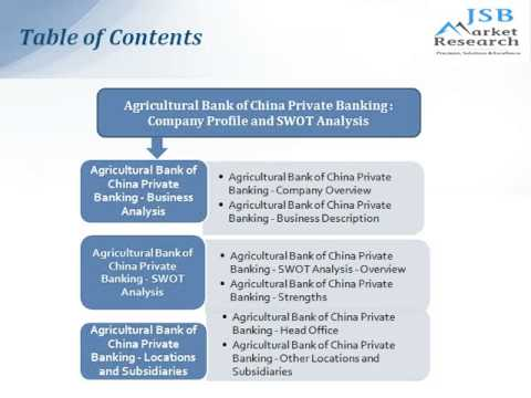 Agricultural Bank of China Private Banking: JSBMarketResearc