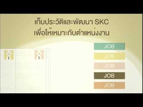 Human Capital Management, โปรแกรม SKC, บริหารทรัพยากรมนุษย์