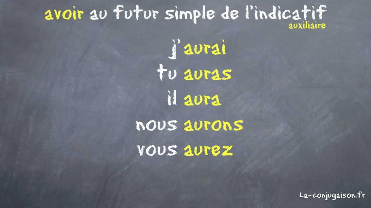Connu avoir au futur simple de l'indicatif - La-conjugaison.fr - YouTube GA55