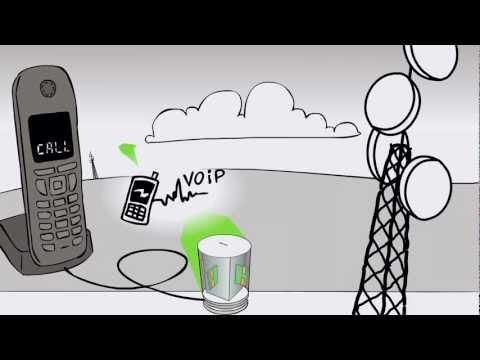 Hubba 3G Instant Broadband