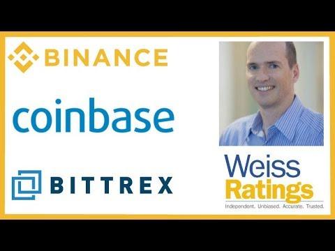 Binance Fiat Exchange - Coinbase Wall Street - Weiss Ratings Bittrex - Ben Horowitz Crypto & Dot-Com