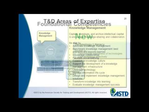 ASTD Competencies and Resources for Trainers and Coaches