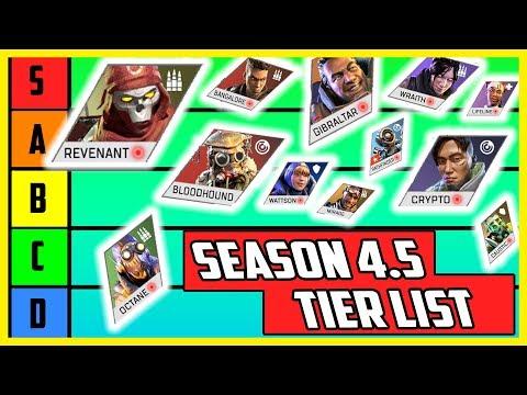 Apex Legends Season 4 Tier List - All Characters Ranked In Split 2    Apex Meta Report