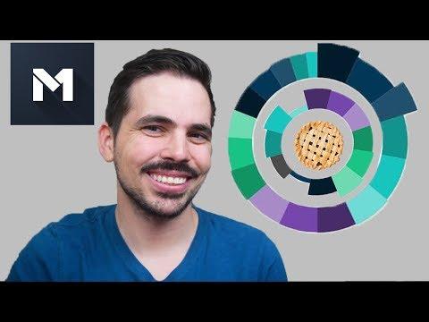 M1 Finance Pie - Creating Multiple Pies