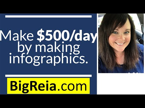 How to make $500 a day by making infographics, our special needs hustlers rock! See how they do it.