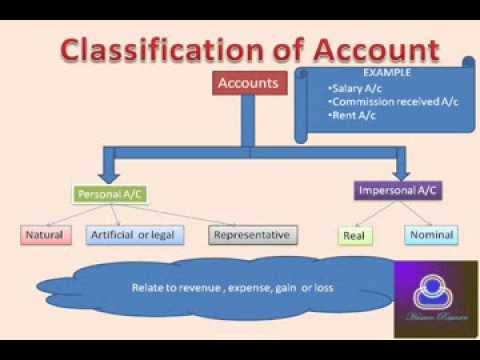 Dictionary Of Accounting Terms Pdf