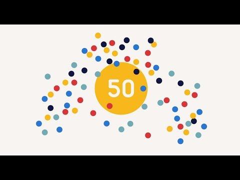 50 Jahre Randstad Deutschland - Unser Beitrag zur Wirtschaft