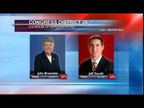 congress district 26 election