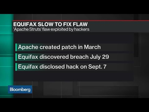 Equifax May Have Been Slow to Fix Security Flaw