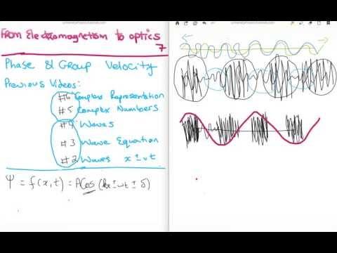 EM to Optics 7 : Group and Phase Velocity