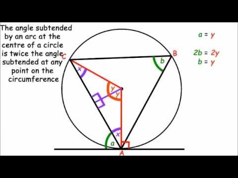Circle Theorems (CXC CSEC and GCSE Math Revision