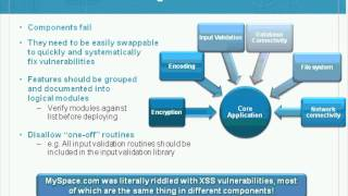 Webcast: How to Architect Secure Web Applications