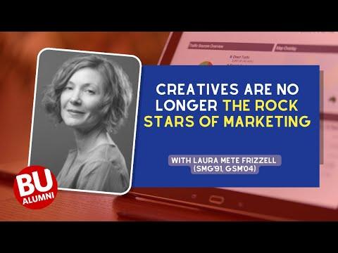 Creatives are No Longer the Rock Stars of Marketing