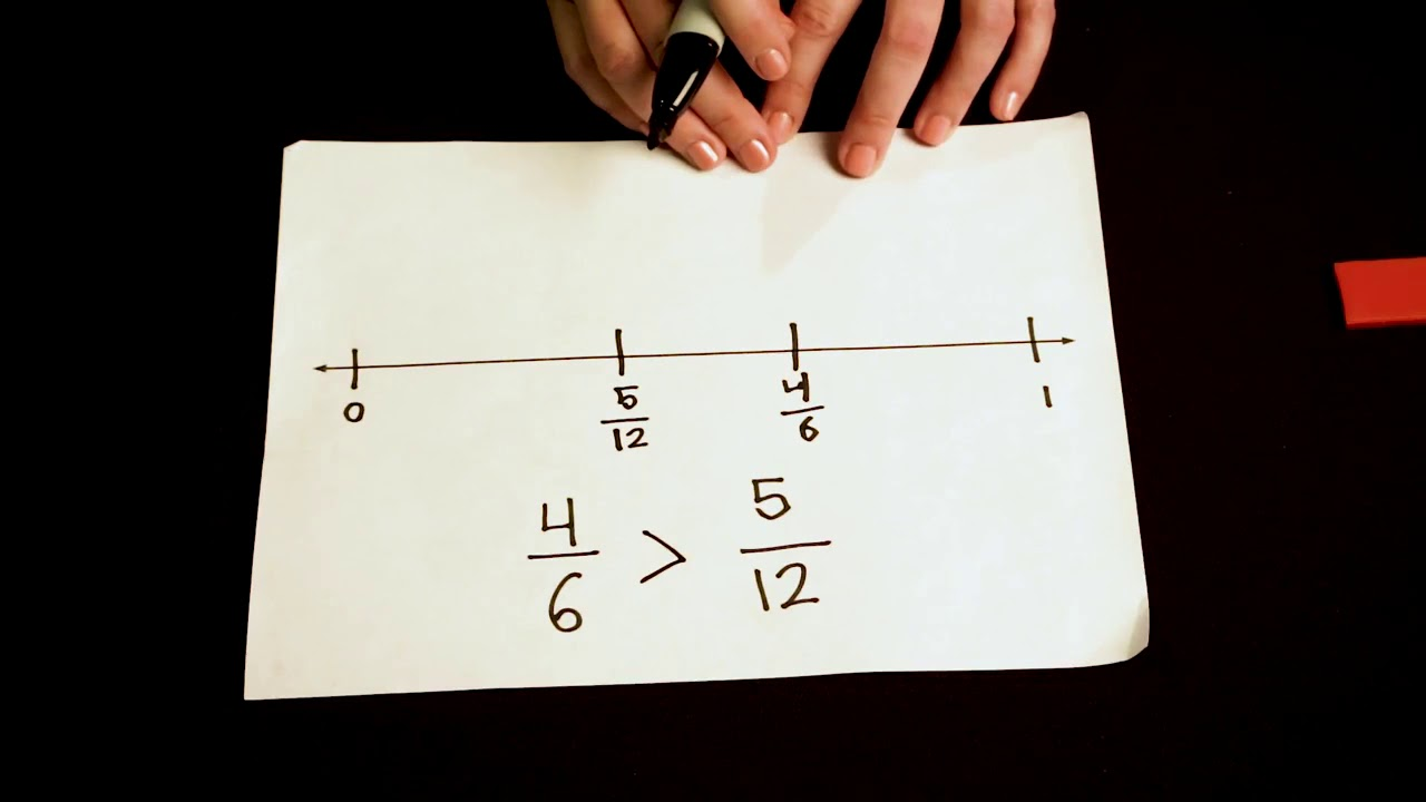 medium resolution of Using Benchmark Fractions to Compare Fractions with Unlike Denominators -  YouTube